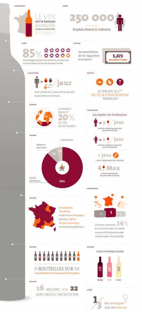 infographie vin france