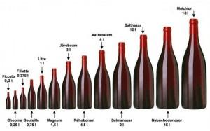 tailles bouteilles vins