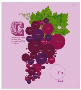 chiffres consommation vin monde