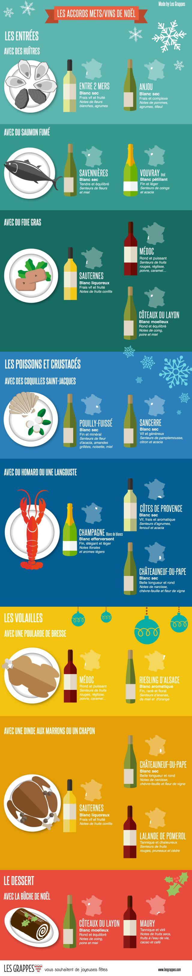 infographie-vin-reveillon